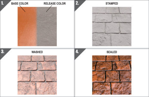 Stamped Concrete Process Blog