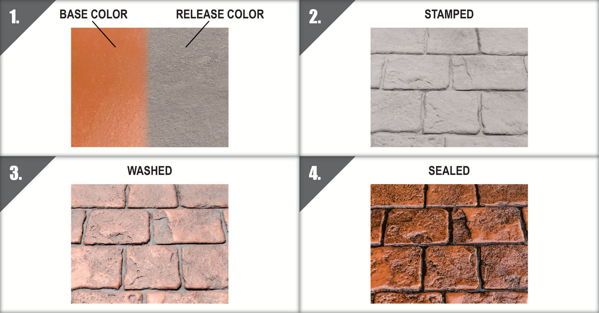 What You Need to Know About the Stamped Concrete Process